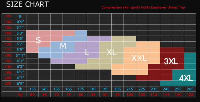 compression-size-chart